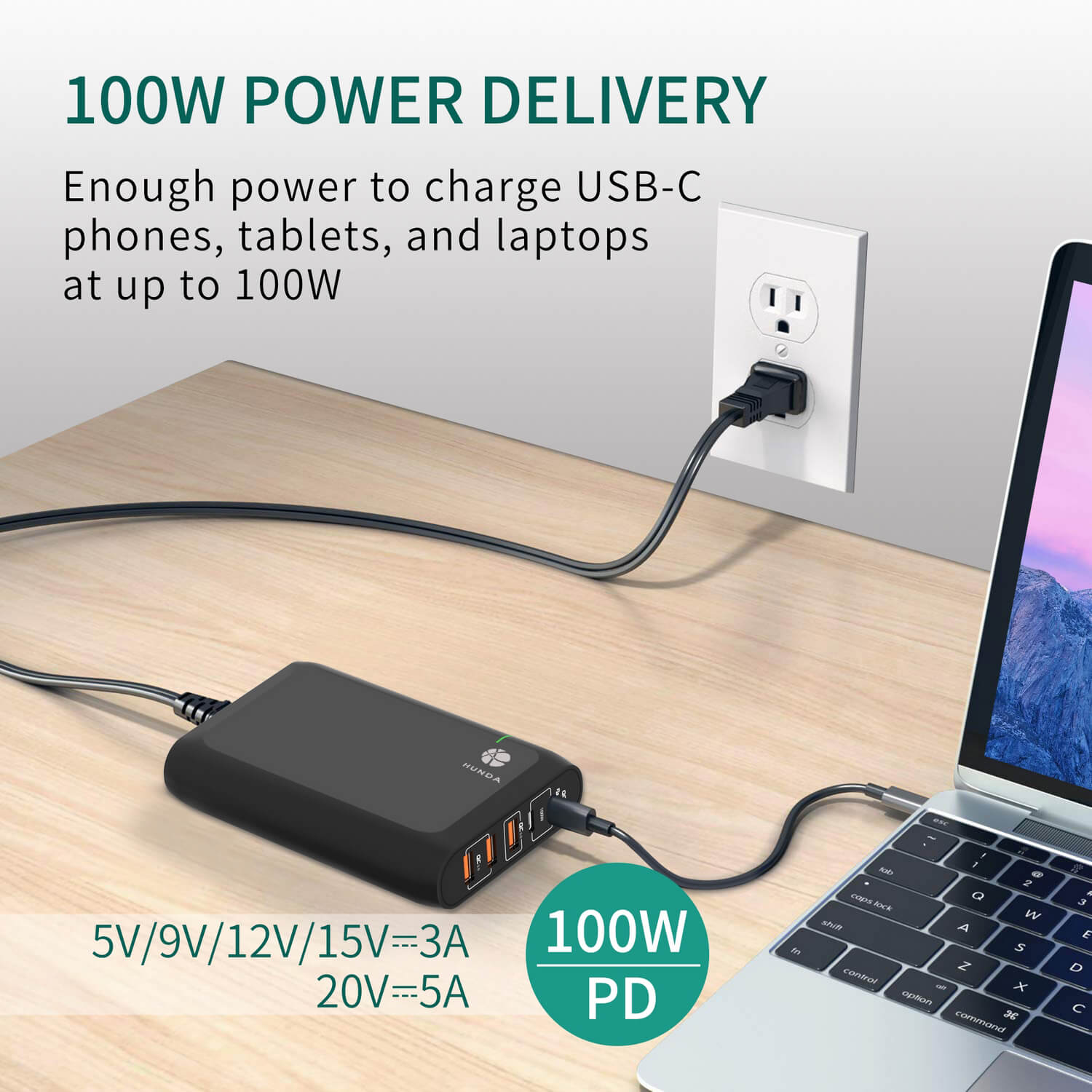 100W USB C Charger 100w output