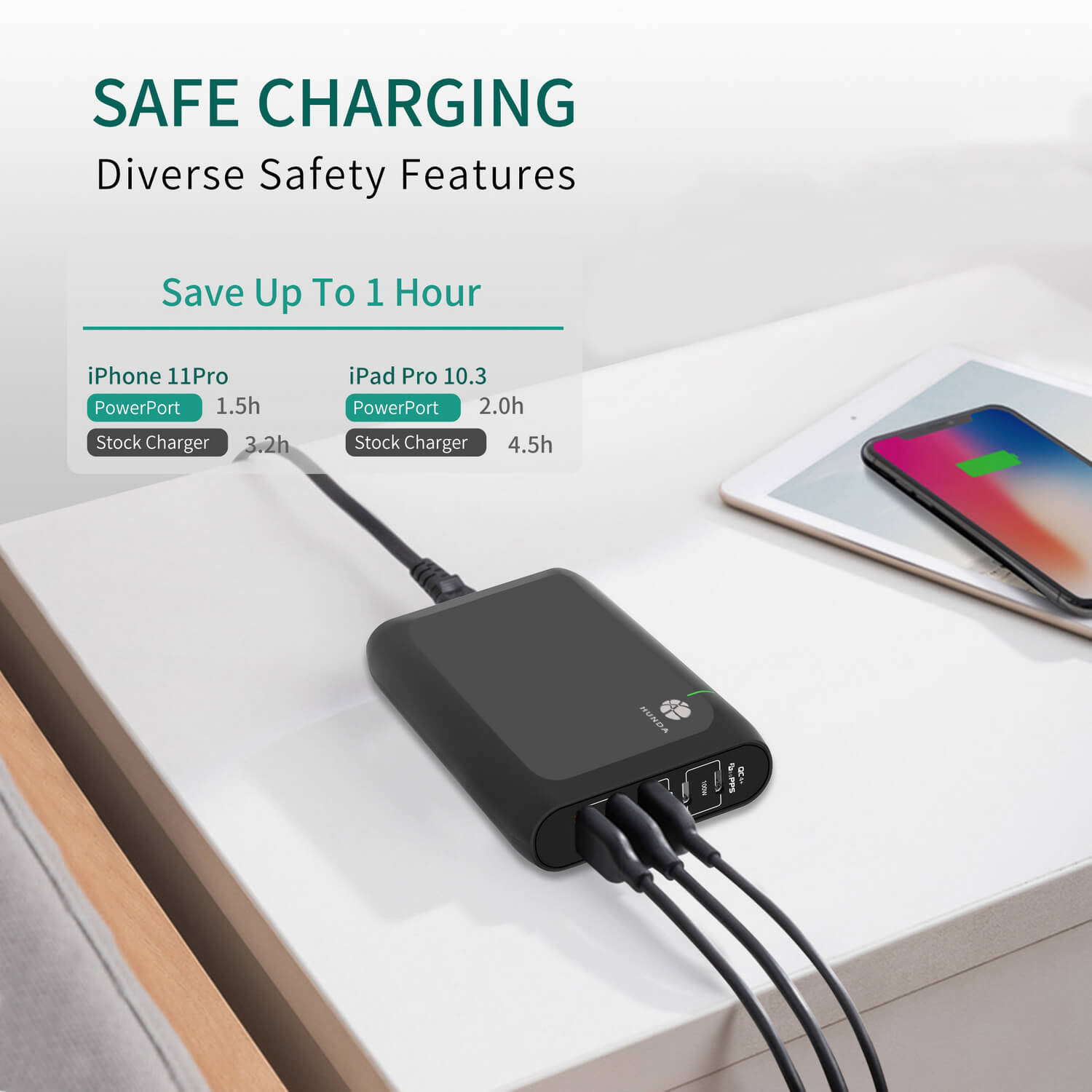 100W USB C Charger with fast charing protocol, pd pps qc3.0